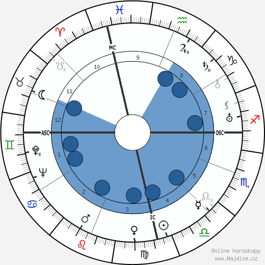 Dymphna Cusack wikipedie, horoscope, astrology, instagram