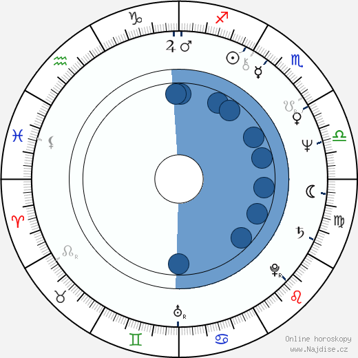 Džun Ičikawa wikipedie, horoscope, astrology, instagram