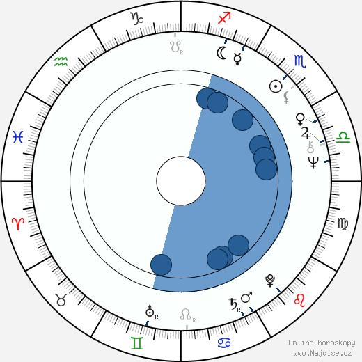 Earl Boen wikipedie, horoscope, astrology, instagram