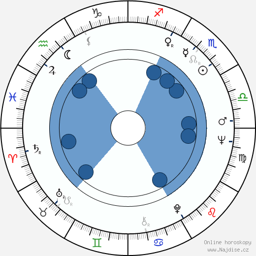Eckhart Schmidt wikipedie, horoscope, astrology, instagram