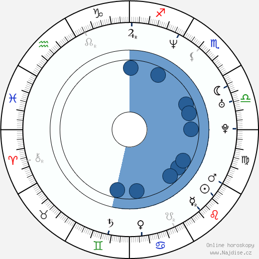 Ed O'Bannon wikipedie, horoscope, astrology, instagram