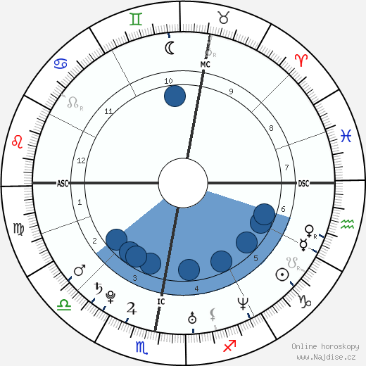 Eddie Redmayne wikipedie, horoscope, astrology, instagram