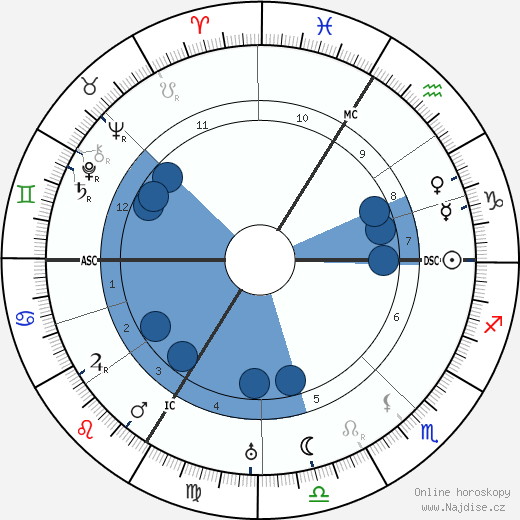 Edgar Varèse wikipedie, horoscope, astrology, instagram