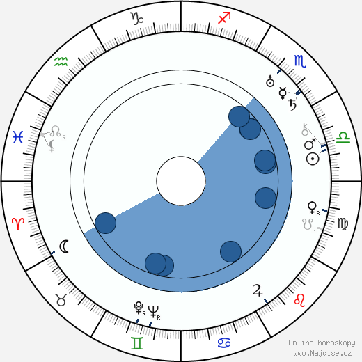 Edith Ewing Bouvier Beale wikipedie, horoscope, astrology, instagram