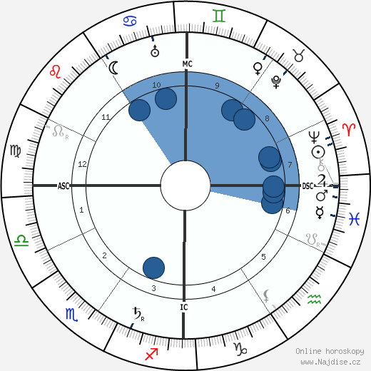 Edmond Rostand wikipedie, horoscope, astrology, instagram