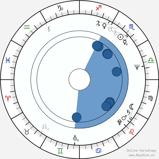 Edward Yang wikipedie, horoscope, astrology, instagram