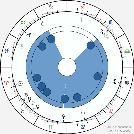 Eeva Saario-Valve wikipedie, horoscope, astrology, instagram