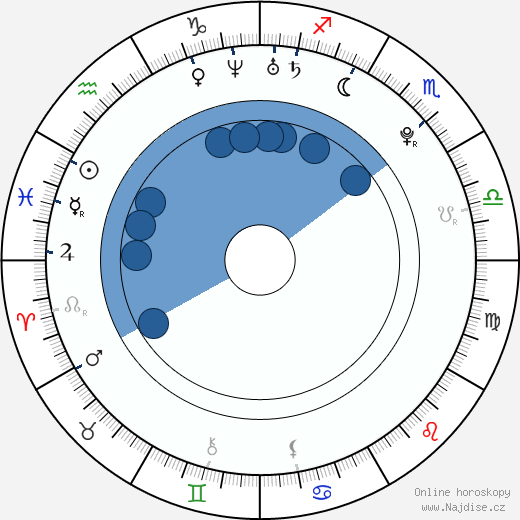 Ellen Page wikipedie, horoscope, astrology, instagram