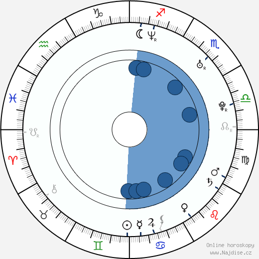 Elliott Yamin wikipedie, horoscope, astrology, instagram