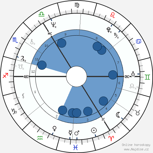 Elton John wikipedie, horoscope, astrology, instagram