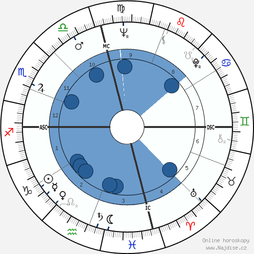 Elvis Presley wikipedie, horoscope, astrology, instagram
