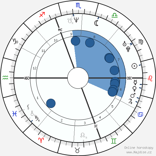 Enrico Letta wikipedie, horoscope, astrology, instagram