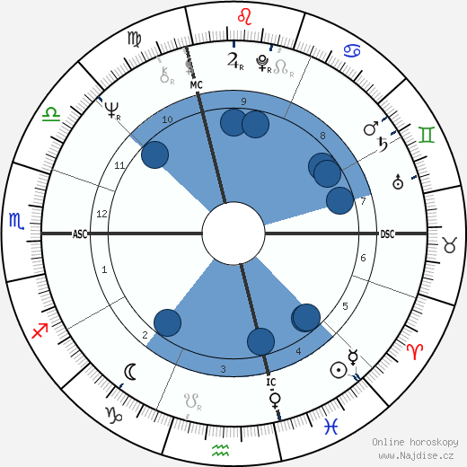 Enrico Rovelli wikipedie, horoscope, astrology, instagram