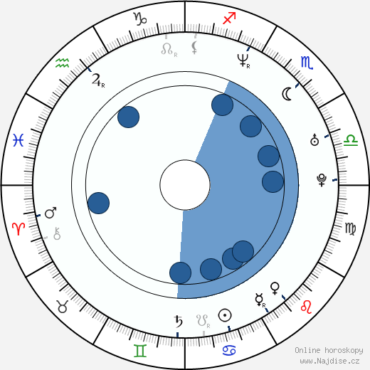Enrique Murciano wikipedie, horoscope, astrology, instagram