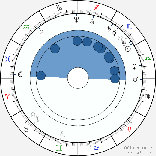 Eric Samaniego wikipedie, horoscope, astrology, instagram