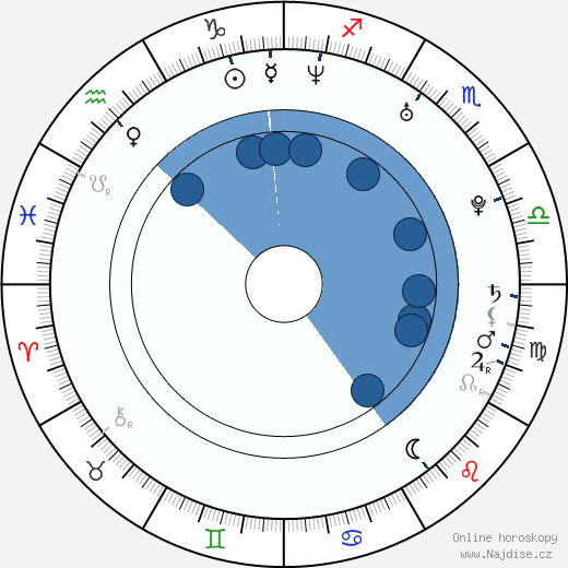 Erin Cahill wikipedie, horoscope, astrology, instagram