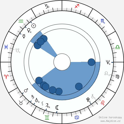 Erkki Pohjanheimo wikipedie, horoscope, astrology, instagram
