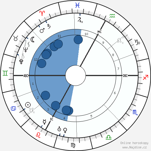 Eugene Freyssinet wikipedie, horoscope, astrology, instagram