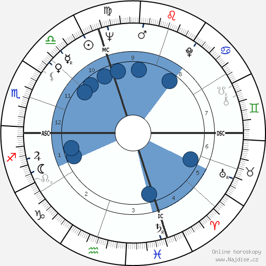 Eugène Saccomano wikipedie, horoscope, astrology, instagram