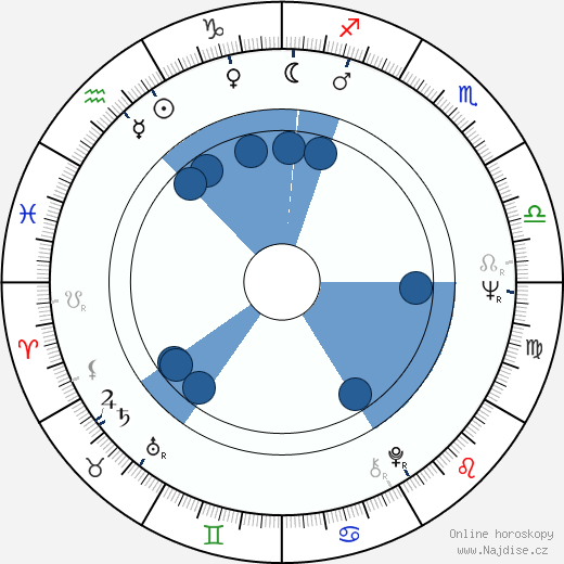 Evald Aavik wikipedie, horoscope, astrology, instagram
