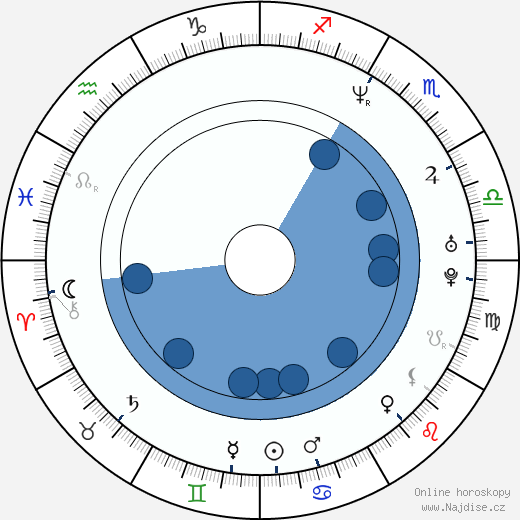 Ezekiel Norton wikipedie, horoscope, astrology, instagram