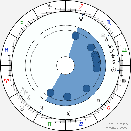 Feleknas Uca wikipedie, horoscope, astrology, instagram