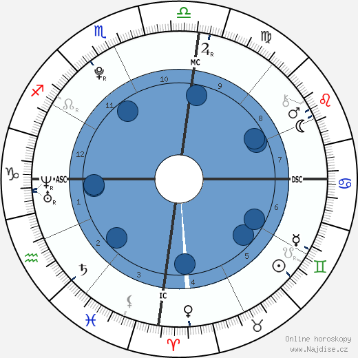 Felipe de Pádua wikipedie, horoscope, astrology, instagram