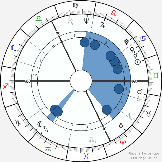 Ferry Radax wikipedie, horoscope, astrology, instagram