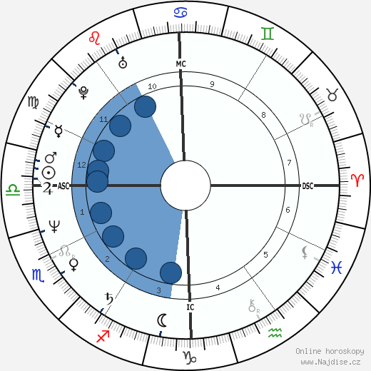 Fran Drescher wikipedie, horoscope, astrology, instagram