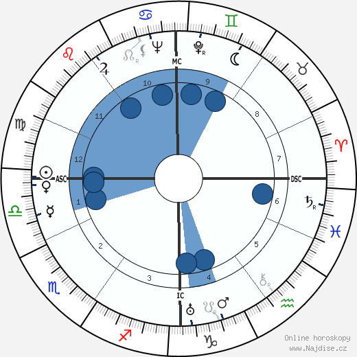 Francis Ambrière wikipedie, horoscope, astrology, instagram