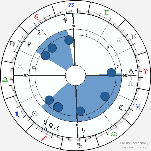 Francis Lacassin wikipedie, horoscope, astrology, instagram