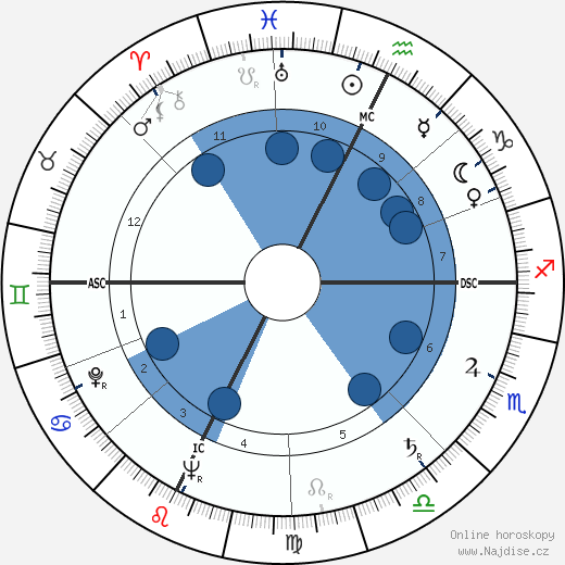 Franco Zeffirelli wikipedie, horoscope, astrology, instagram