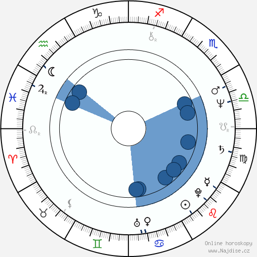 Frank Stallone wikipedie, horoscope, astrology, instagram