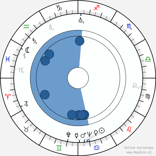 František Černý wikipedie, horoscope, astrology, instagram