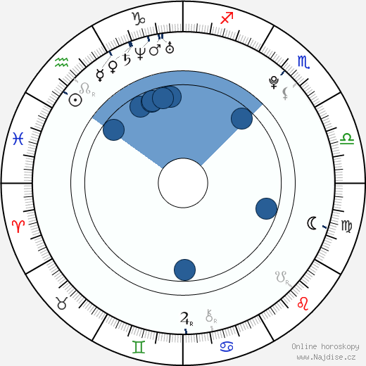Gabriela Kratochvílová wikipedie, horoscope, astrology, instagram