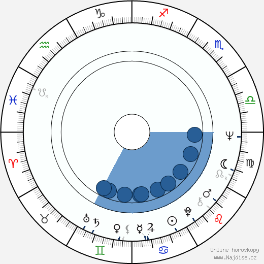 Gale Garnett wikipedie, horoscope, astrology, instagram