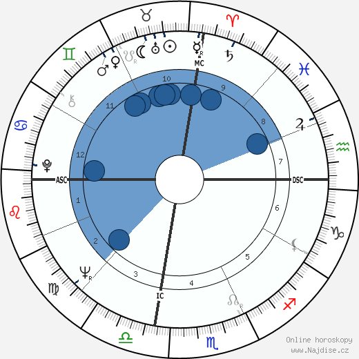 Gary Collins wikipedie, horoscope, astrology, instagram