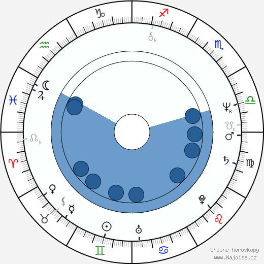 Gary Graham wikipedie, horoscope, astrology, instagram