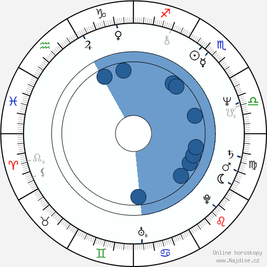 Gary Grubbs wikipedie, horoscope, astrology, instagram