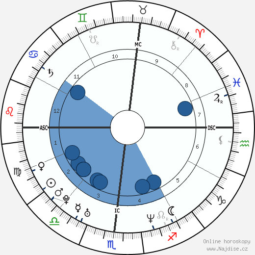 Gary Trent wikipedie, horoscope, astrology, instagram