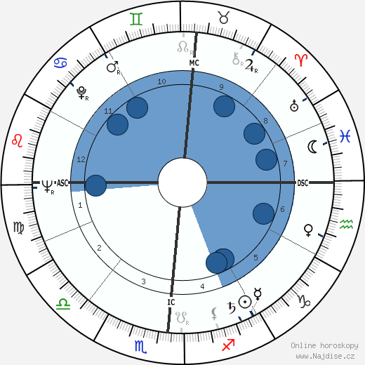 Gene Cole wikipedie, horoscope, astrology, instagram
