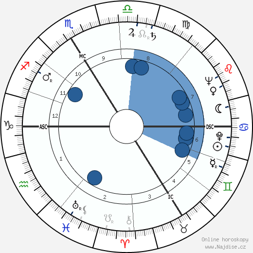 Gérard Calvi wikipedie, horoscope, astrology, instagram