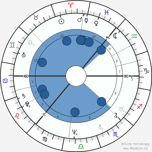 Gerry Rafferty wikipedie, horoscope, astrology, instagram