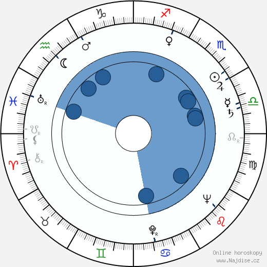 Gershon Kingsley wikipedie, horoscope, astrology, instagram