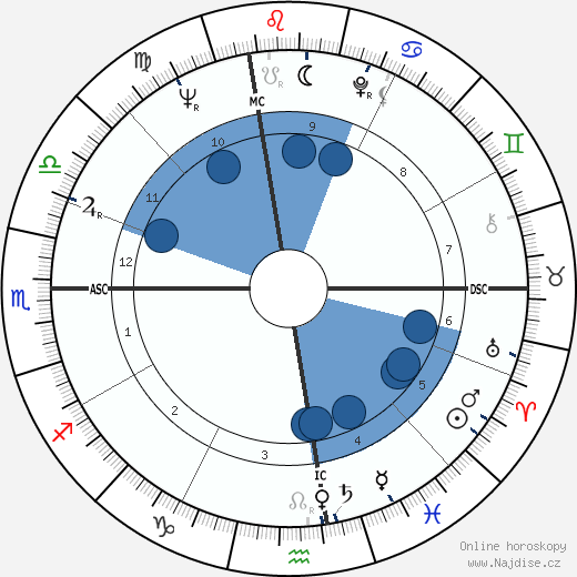Gloria Steinem wikipedie, horoscope, astrology, instagram