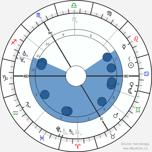 Gottfried Keller wikipedie, horoscope, astrology, instagram