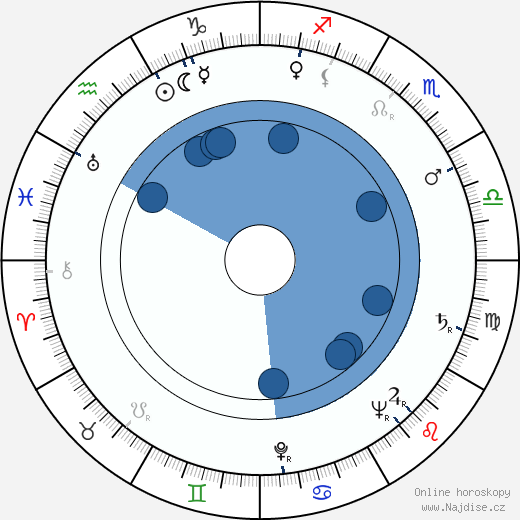 Greer Johnson wikipedie, horoscope, astrology, instagram
