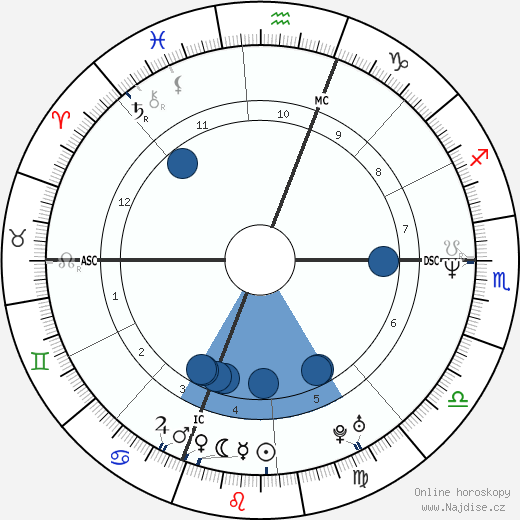 Halle Berry wikipedie, horoscope, astrology, instagram