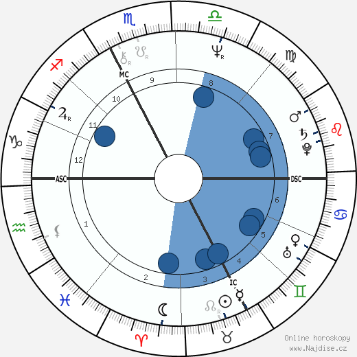 Hans Cousto wikipedie, horoscope, astrology, instagram