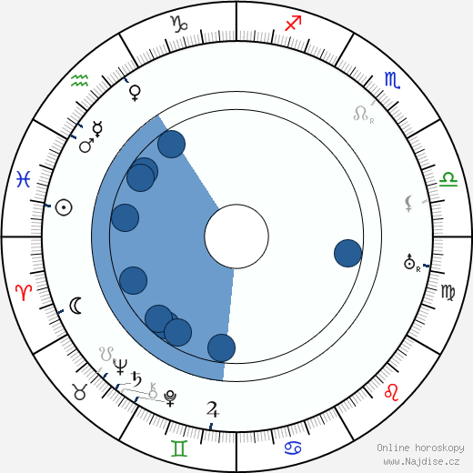 Harry Schultz wikipedie, horoscope, astrology, instagram